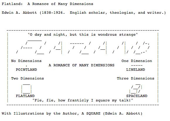 Frontespizio di Flatland, versione del testo non formattato convertito nel 2008. Fonte: www.gutenberg.org/cache/epub/201/pg201.txt